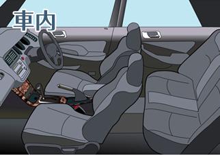 カーシート、フロアマット、天井など バス・電車にも使えます